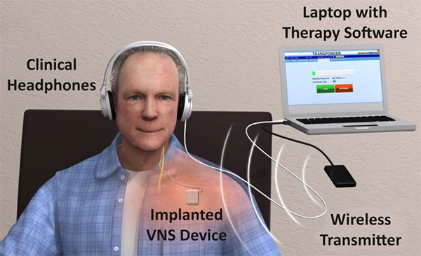 Emerging Technology that Will Help Tinnitus