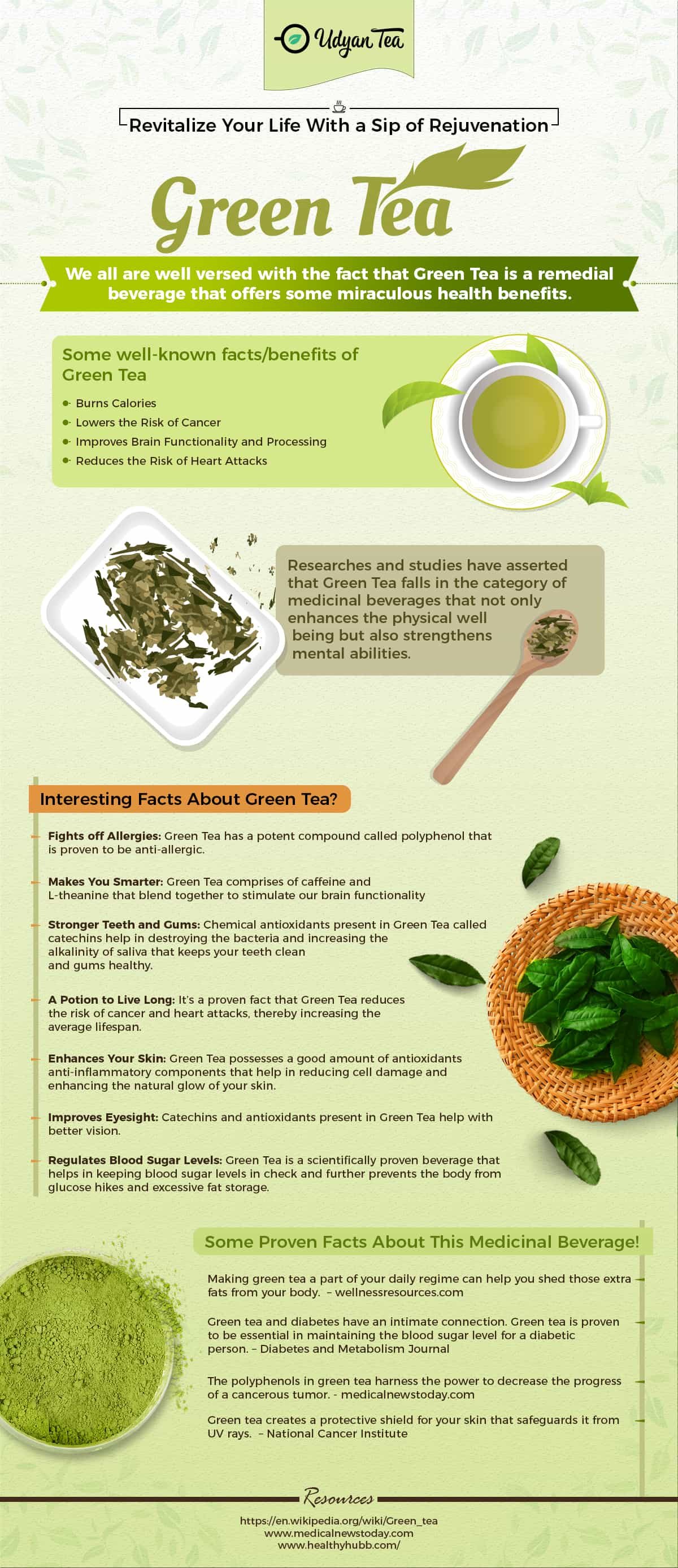 Green Tea Infography